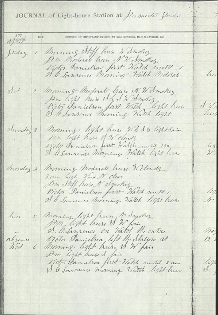 Pensacola Lighthouse Journal 1881