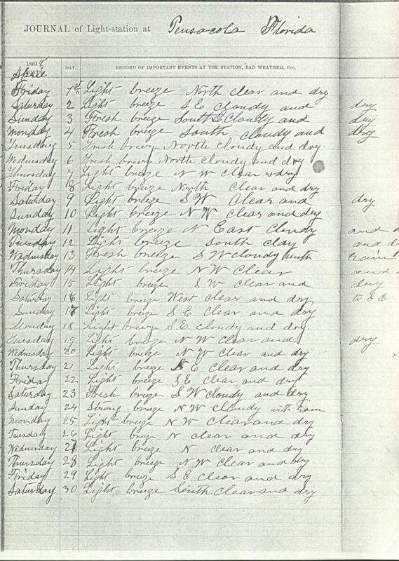 Pensacola Lighthouse Journal 1898